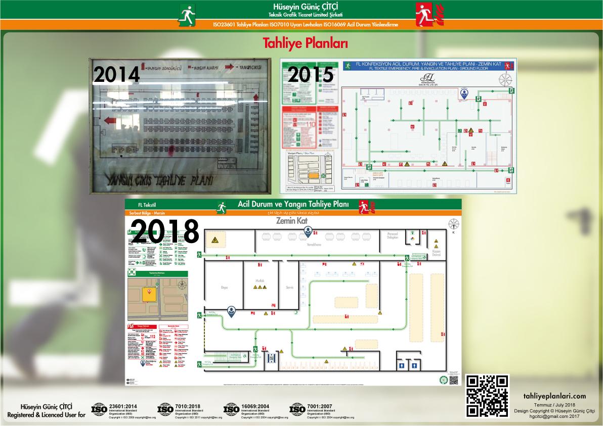 ISO 23601 Acil Durum ve Yangın Tahliye Planları